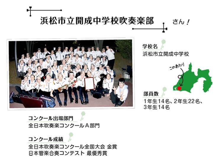 市立 中学校 浜松 開成