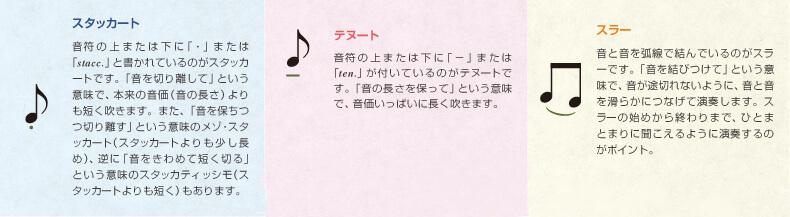 テヌート 音楽